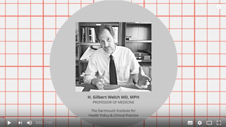 Less medicine-more health, H. Gilbert Welch.