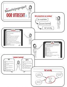 Resultaten OOR Utrecht